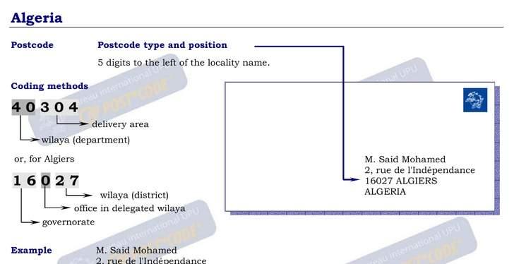 Algeria Postal Codes | Cybo