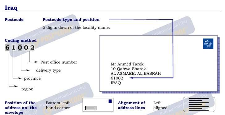 All Postal Codes In Iraq