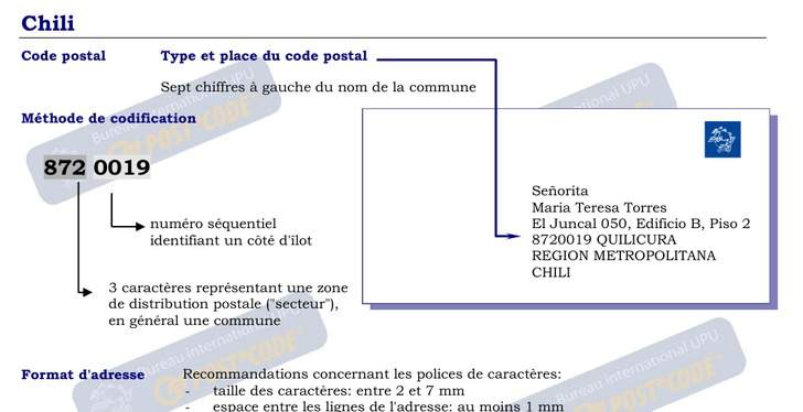 Codes Postaux formatting