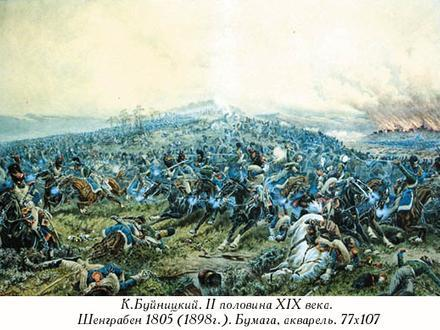 Battle of Schöngrabern Image